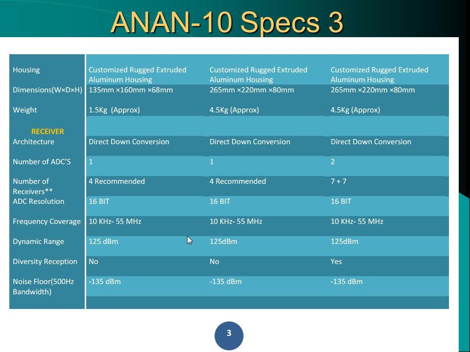 ANAN-10 Specs 3