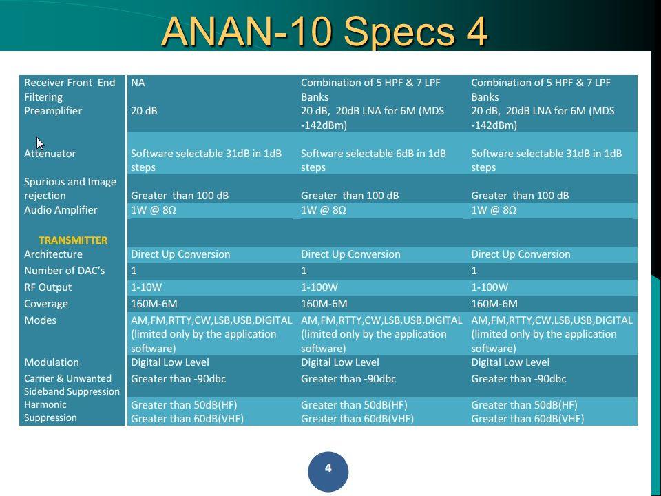 ANAN-10 Specs 4