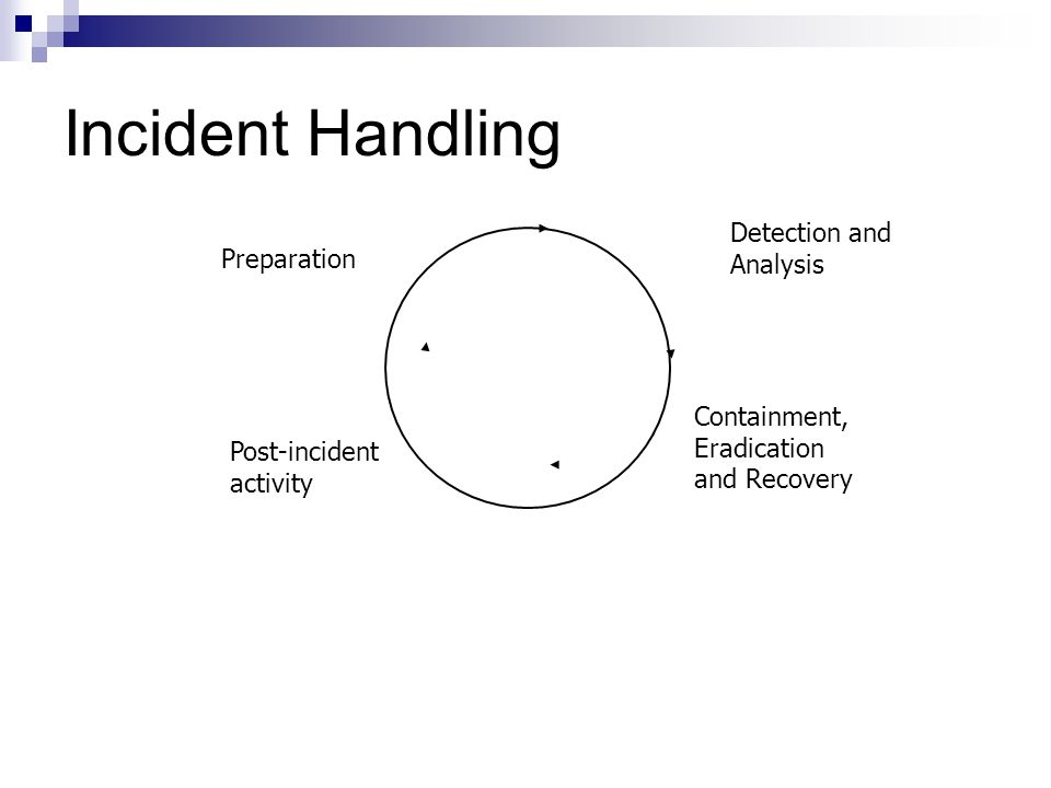 Incident Handling Containment, Eradication and Recovery Post-incident activity Detection and Analysis Preparation