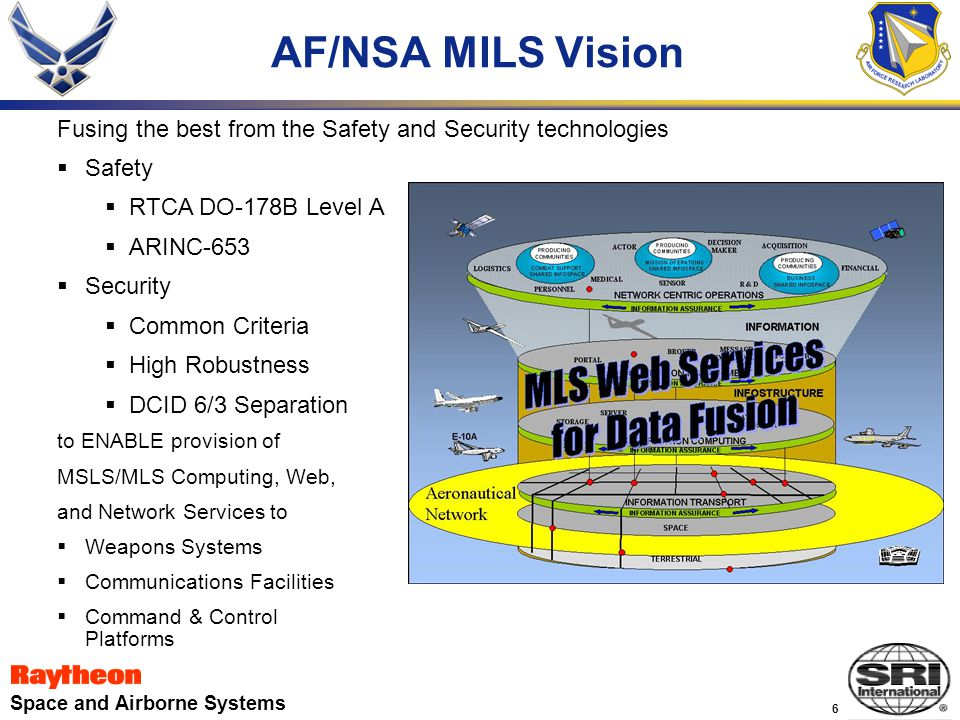 6 Space and Airborne Systems AF/NSA MILS Vision Fusing the best from the Safety and Security technologies  Safety  RTCA DO-178B Level A  ARINC-653  Security  Common Criteria  High Robustness  DCID 6/3 Separation to ENABLE provision of MSLS/MLS Computing, Web, and Network Services to  Weapons Systems  Communications Facilities  Command & Control Platforms