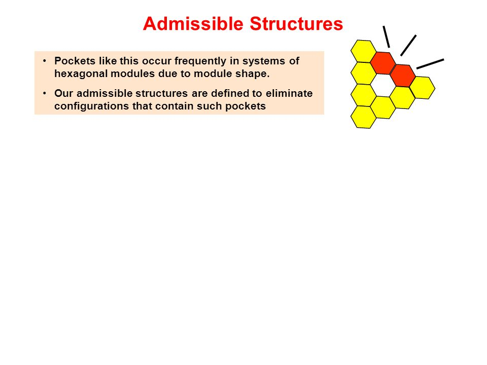 Admissible Structures Pockets like this occur frequently in systems of hexagonal modules due to module shape.