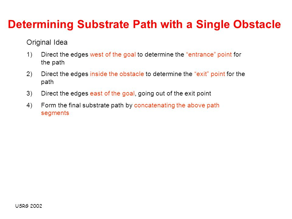 USRG 2002 Determining Substrate Path with a Single Obstacle Original Idea 1)Direct the edges west of the goal to determine the entrance point for the path 2)Direct the edges inside the obstacle to determine the exit point for the path 3)Direct the edges east of the goal, going out of the exit point 4)Form the final substrate path by concatenating the above path segments
