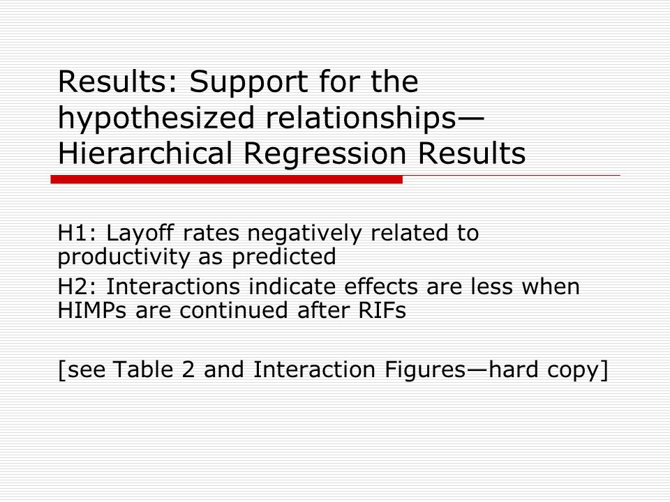 Results: Support for the hypothesized relationships— Hierarchical Regression Results H1: Layoff rates negatively related to productivity as predicted H2: Interactions indicate effects are less when HIMPs are continued after RIFs [see Table 2 and Interaction Figures—hard copy]
