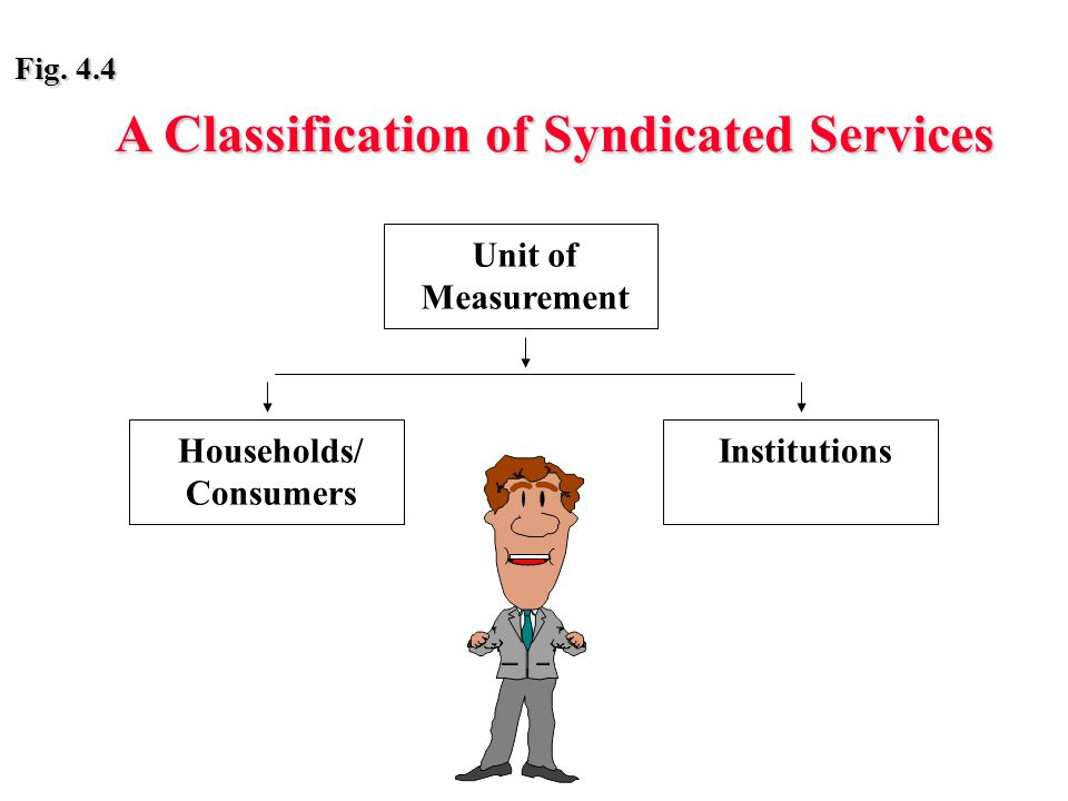 Unit of Measurement A Classification of Syndicated Services Fig.