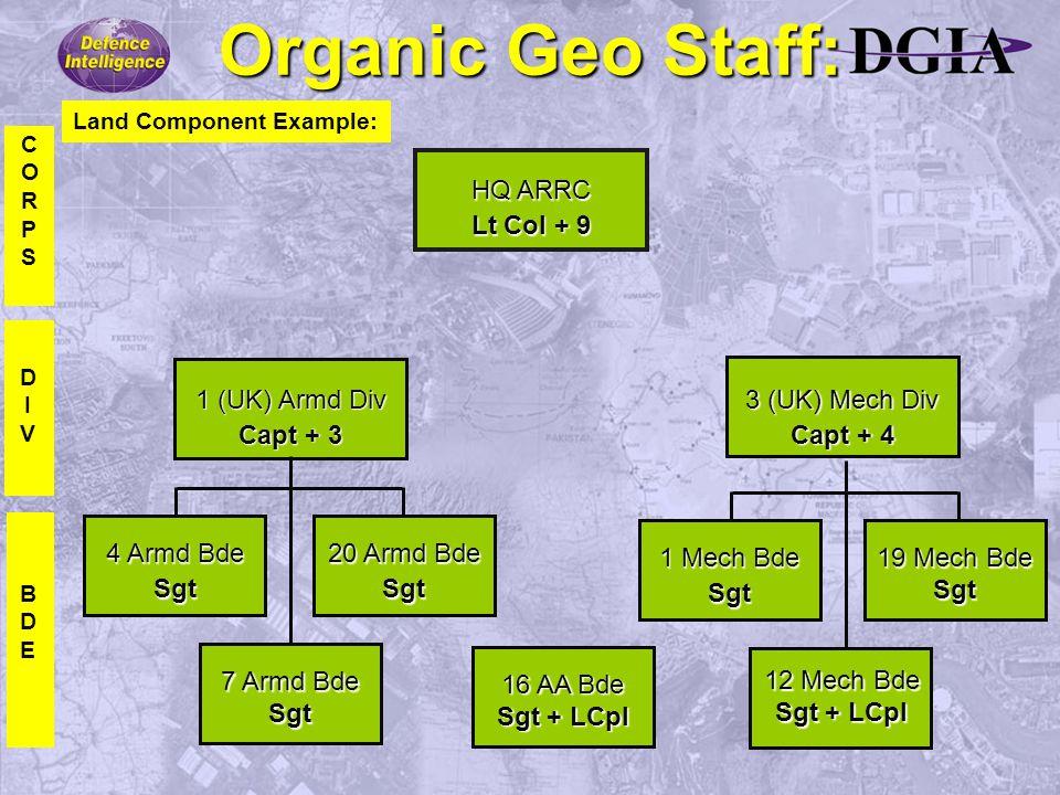Organic Geo Staff: HQ ARRC Lt Col + 9 1 (UK) Armd Div Capt + 3 3 (UK) Mech Div Capt + 4 BDEBDE DIVDIV CORPSCORPS 4 Armd Bde Sgt 7 Armd Bde Sgt 20 Armd