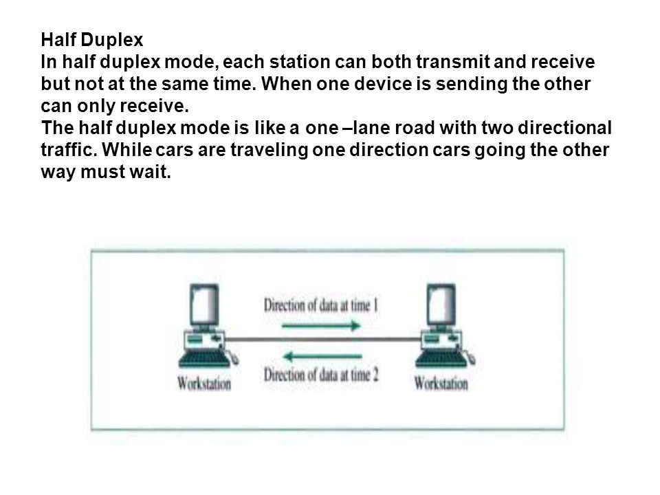 Half Duplex In half duplex mode, each station can both transmit and receive but not at the same time. When one device is sending the other can only re