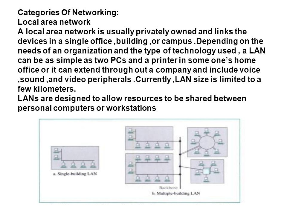 Categories Of Networking: Local area network A local area network is usually privately owned and links the devices in a single office,building,or camp