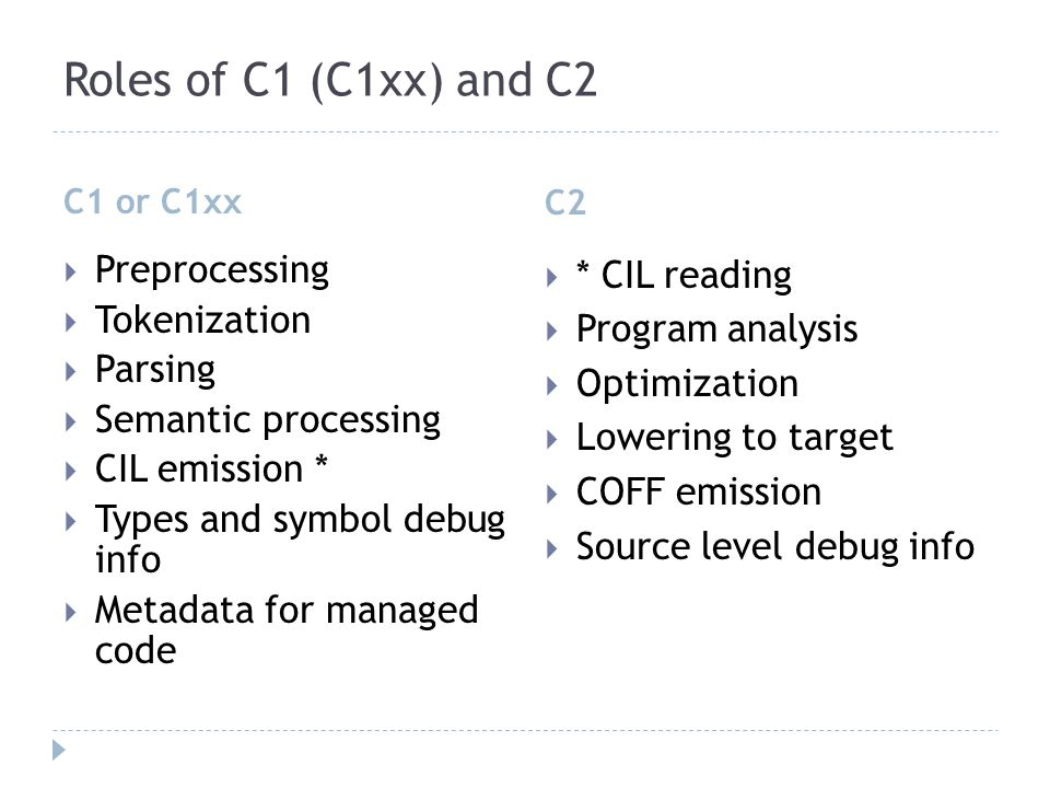 Roles of C1 (C1xx) and C2 C1 or C1xx C2  Preprocessing  Tokenization  Parsing  Semantic processing  CIL emission *  Types and symbol debug info  Metadata for managed code  * CIL reading  Program analysis  Optimization  Lowering to target  COFF emission  Source level debug info