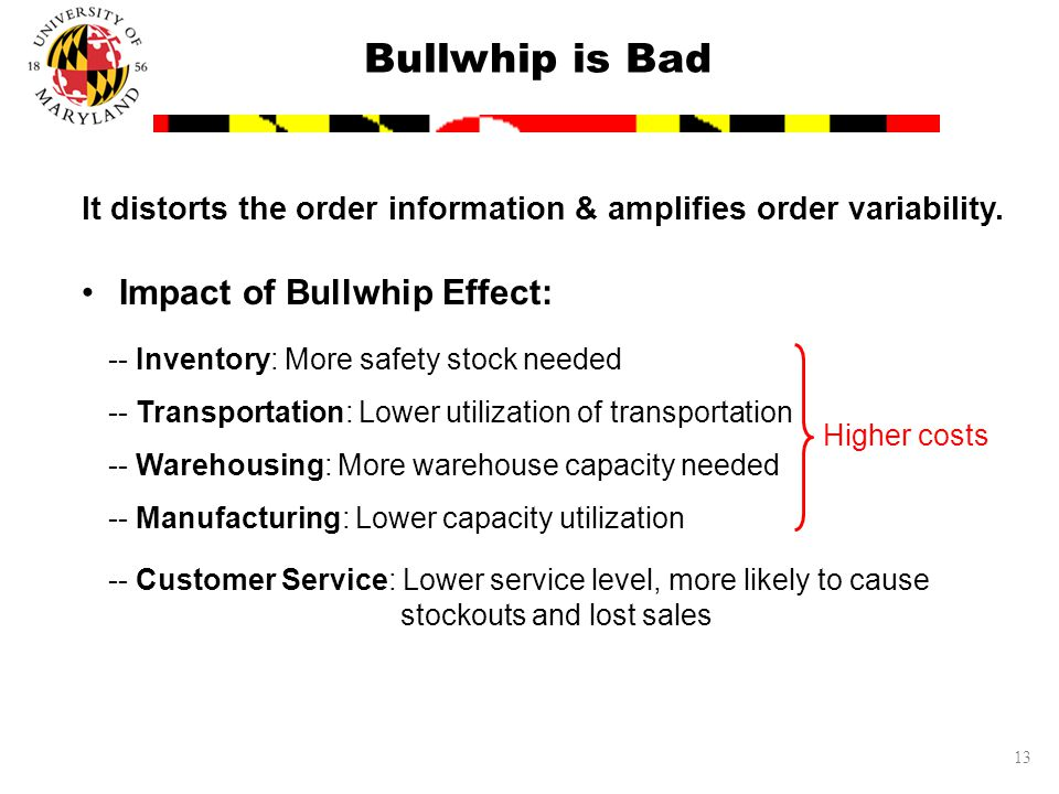 13 Bullwhip is Bad It distorts the order information & amplifies order variability.