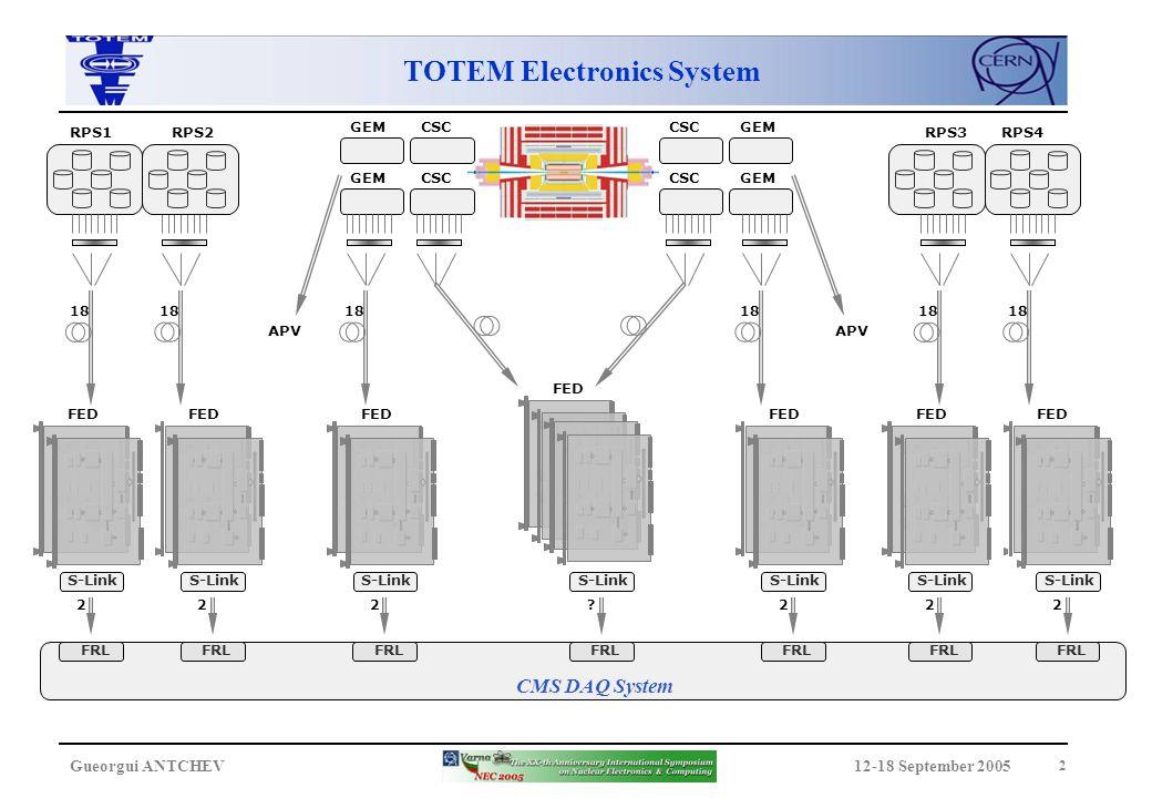 12-18 September 2005Gueorgui ANTCHEV 2 TOTEM Electronics System RPS1RPS2 RPS3RPS4 GEM CSC 18 FED 18 FED 18 FED 18 FED CMS DAQ System FRL 2 S-Link FRL 2 S-Link FRL 2 S-Link FRL 2 S-Link FRL 2 S-Link FRL 2 S-Link FRL .