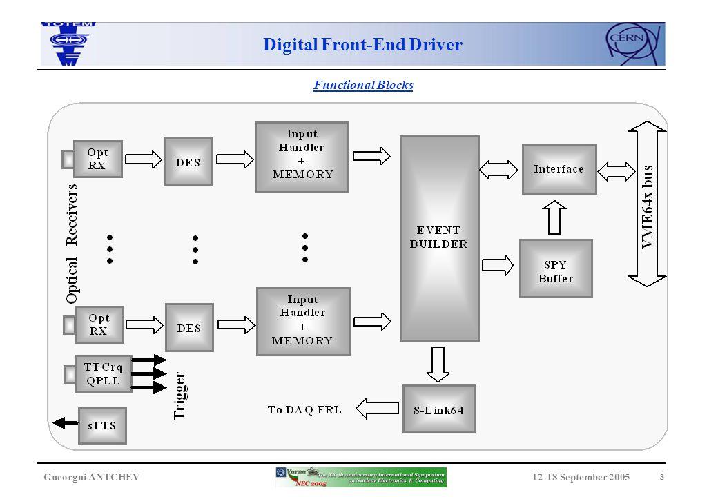 12-18 September 2005Gueorgui ANTCHEV 4 Digital Front-End Driver – cont.