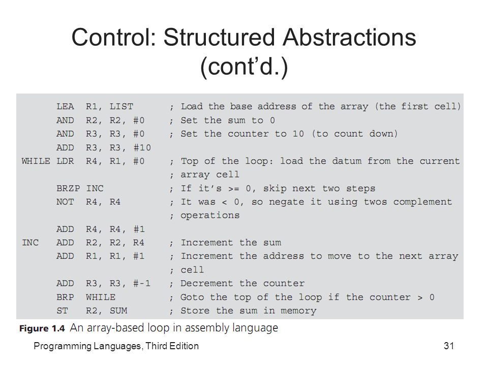 Control: Structured Abstractions (cont'd.) Programming Languages, Third Edition31