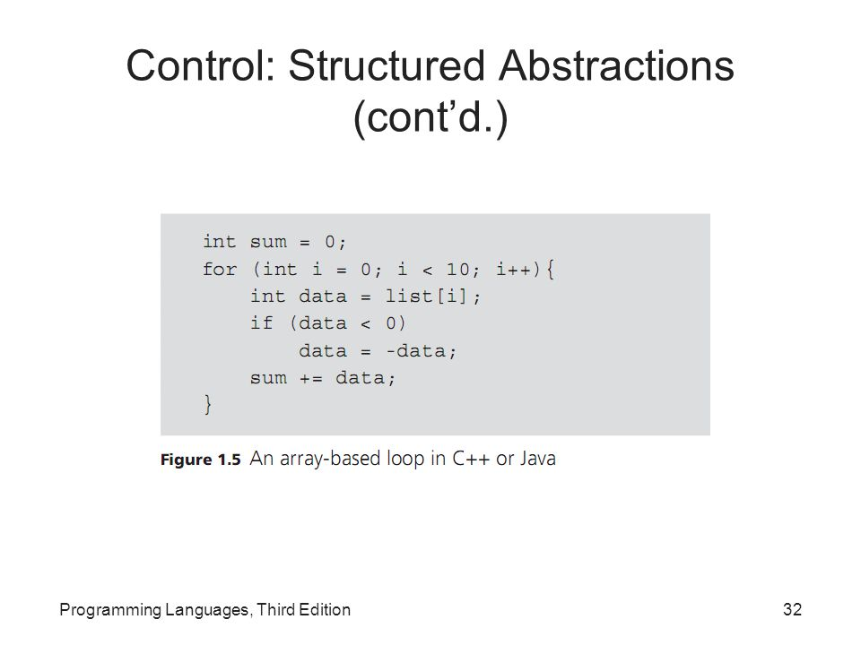 Control: Structured Abstractions (cont'd.) Programming Languages, Third Edition32