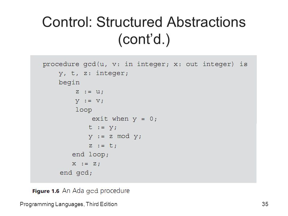 Control: Structured Abstractions (cont'd.) Programming Languages, Third Edition35