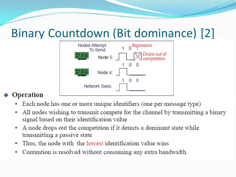 Binary Countdown (Bit dominance) [2]