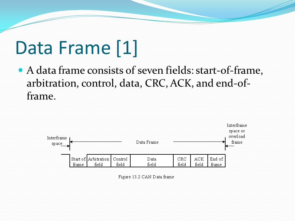 Data Frame [1] A data frame consists of seven fields: start-of-frame, arbitration, control, data, CRC, ACK, and end-of- frame.