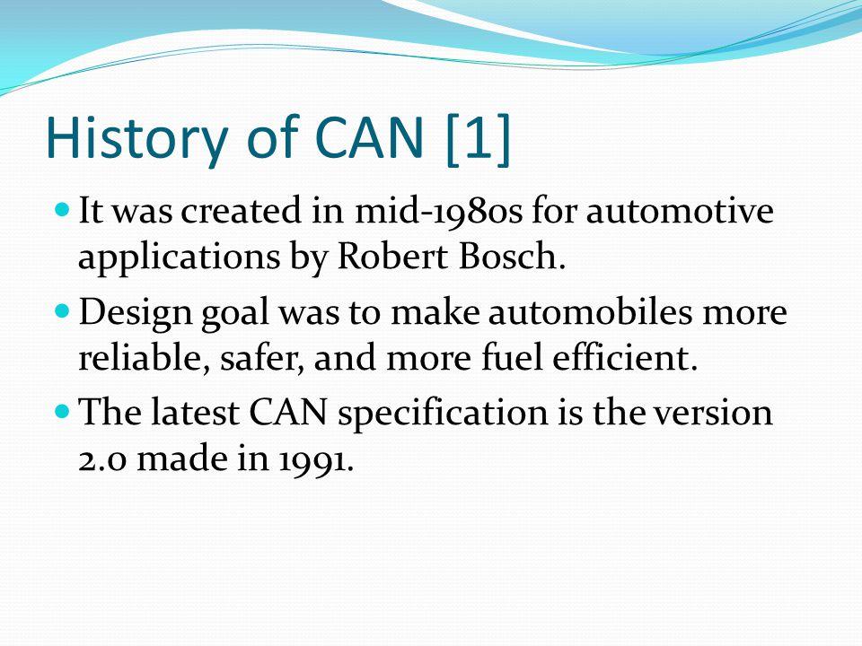 Errors (1 of 3) [1] Error handling CAN recognizes five types of errors.