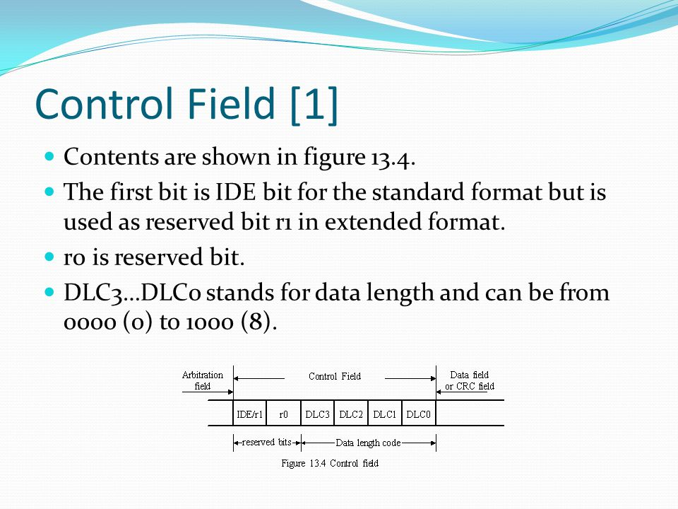 Control Field [1] Contents are shown in figure 13.4.