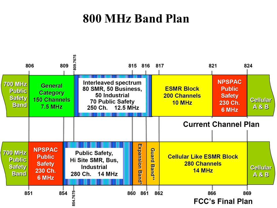 800 MHz Band Plan
