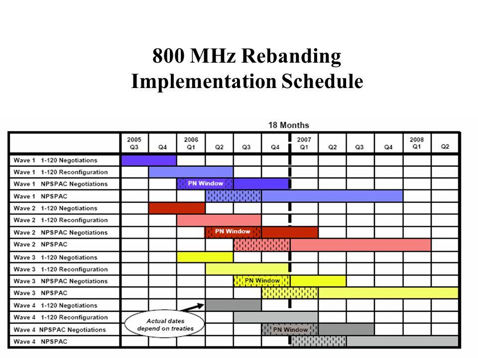 800 MHz Rebanding Implementation Schedule