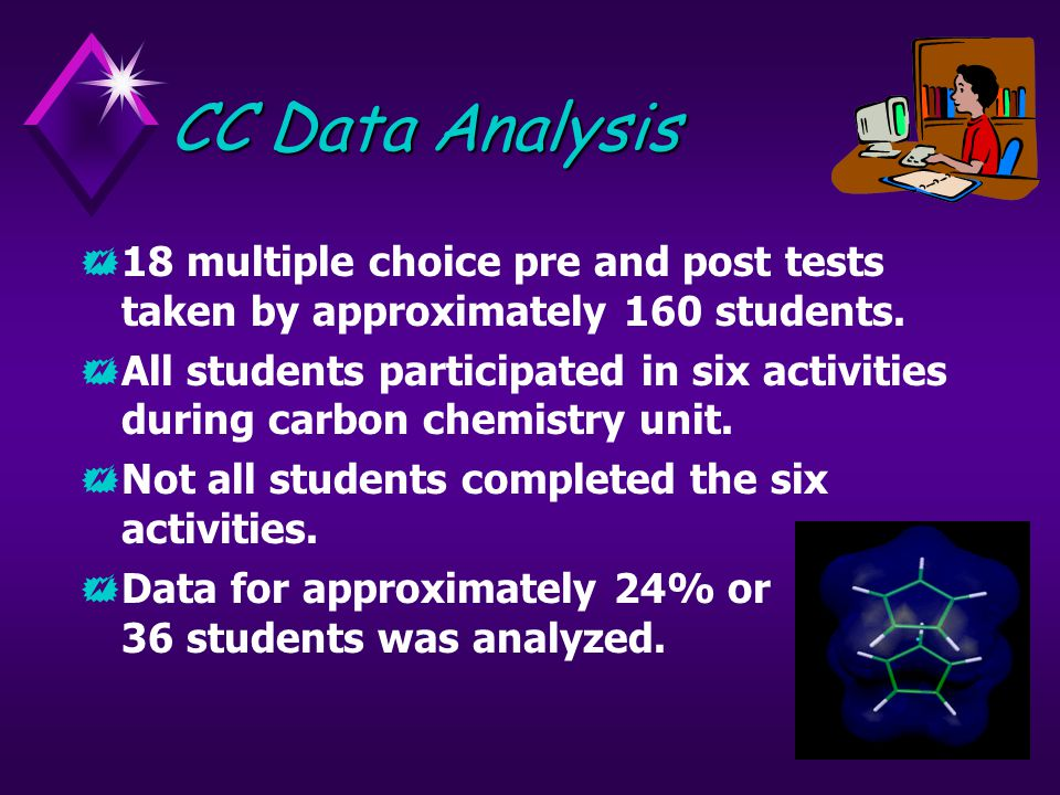 CC Data Analysis  Students showed an average increase of 4.3 points  The Pre-test range was 2 – 15.