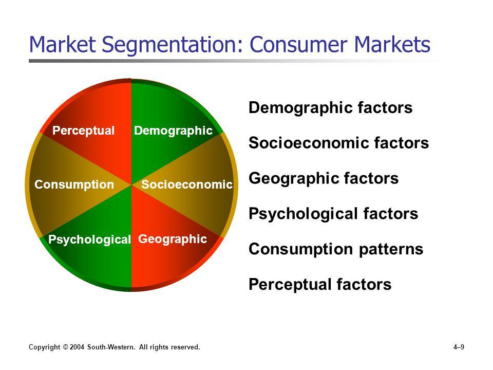 Copyright © 2004 South-Western. All rights reserved.4–9 Market Segmentation: Consumer Markets Demographic factors Socioeconomic factors Geographic fac