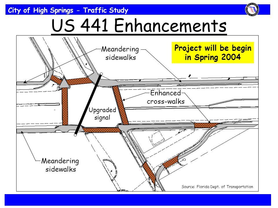 City of High Springs - Traffic Study US 441 Enhancements Meandering sidewalks Meandering sidewalks Enhanced cross-walks Upgraded signal Source: Florid