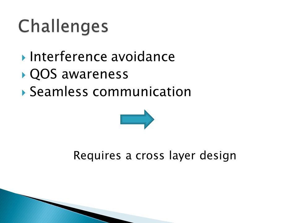  Interference avoidance  QOS awareness  Seamless communication Requires a cross layer design