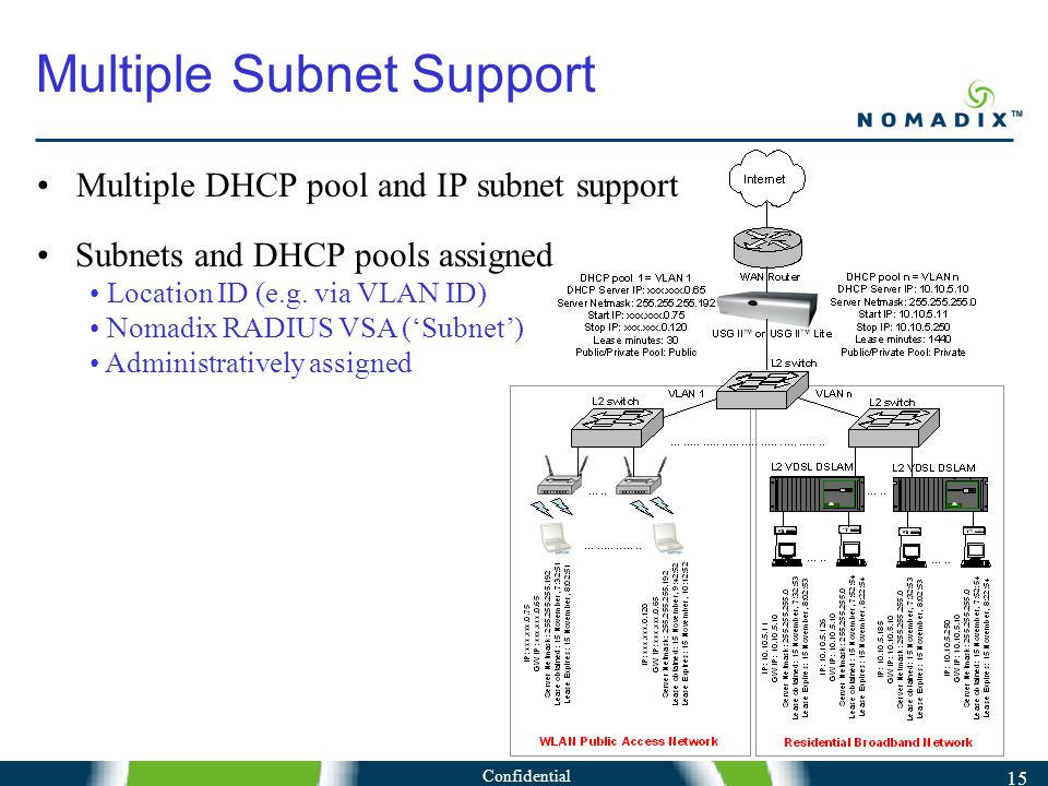 Confidential 15 Multiple DHCP pool and IP subnet support Subnets and DHCP pools assigned Location ID (e.g.
