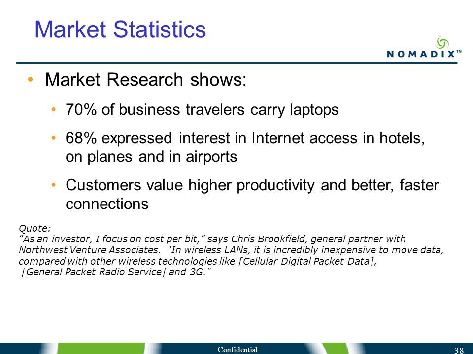 Confidential 38 Market Research shows: 70% of business travelers carry laptops 68% expressed interest in Internet access in hotels, on planes and in airports Customers value higher productivity and better, faster connections Market Statistics Quote: As an investor, I focus on cost per bit, says Chris Brookfield, general partner with Northwest Venture Associates.