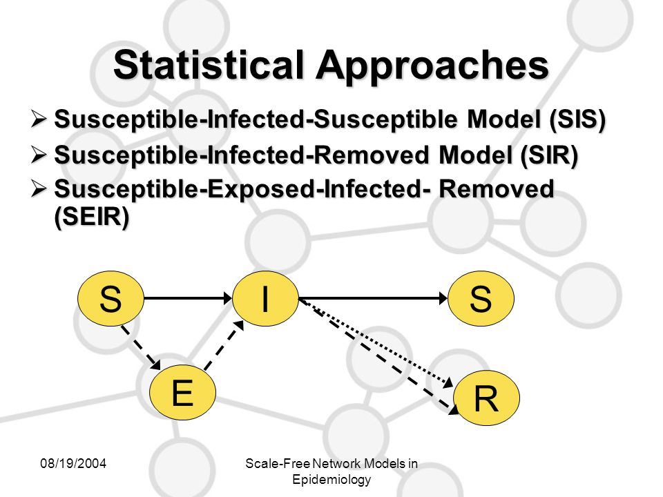 08/19/2004Scale-Free Network Models in Epidemiology Differential Equations SIR ModelSIR Model SEIR ModelSEIR Model s(t), e(t), i(t), r(t) : Fractions of the population in each of the states.
