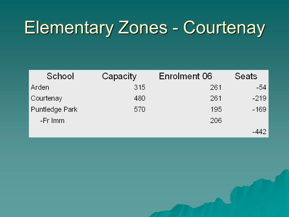 Elementary Zones - Courtenay