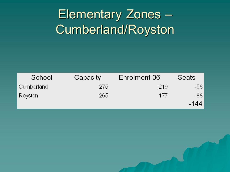 Elementary Zones – Cumberland/Royston