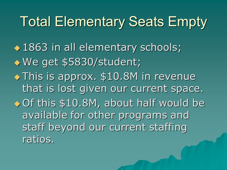 Total Elementary Seats Empty  1863 in all elementary schools;  We get $5830/student;  This is approx.