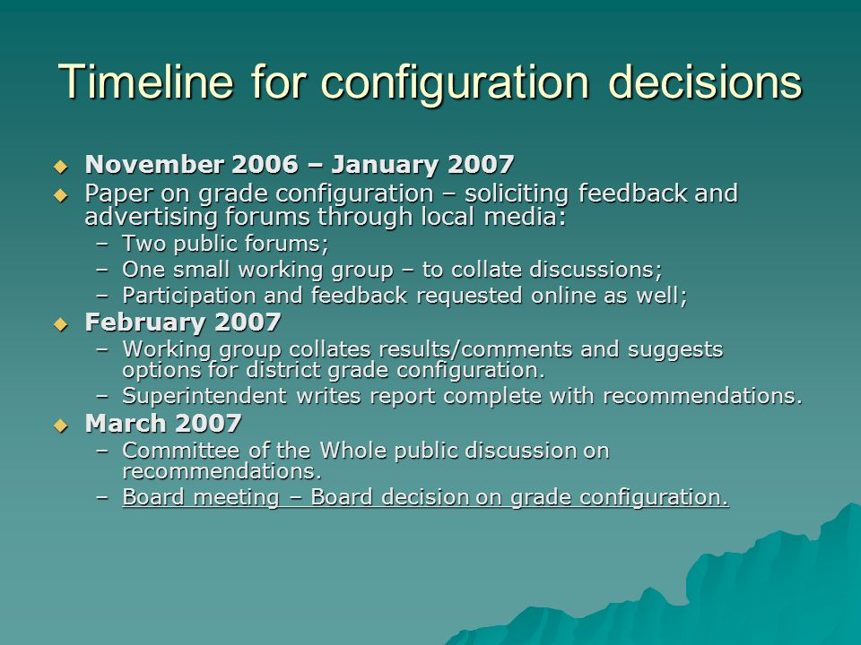 Timeline for configuration decisions  November 2006 – January 2007  Paper on grade configuration – soliciting feedback and advertising forums through local media: –Two public forums; –One small working group – to collate discussions; –Participation and feedback requested online as well;  February 2007 –Working group collates results/comments and suggests options for district grade configuration.