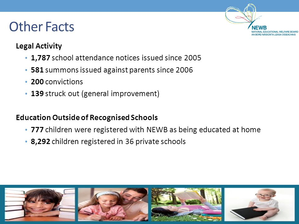 Other Facts Legal Activity 1,787 school attendance notices issued since 2005 581 summons issued against parents since 2006 200 convictions 139 struck