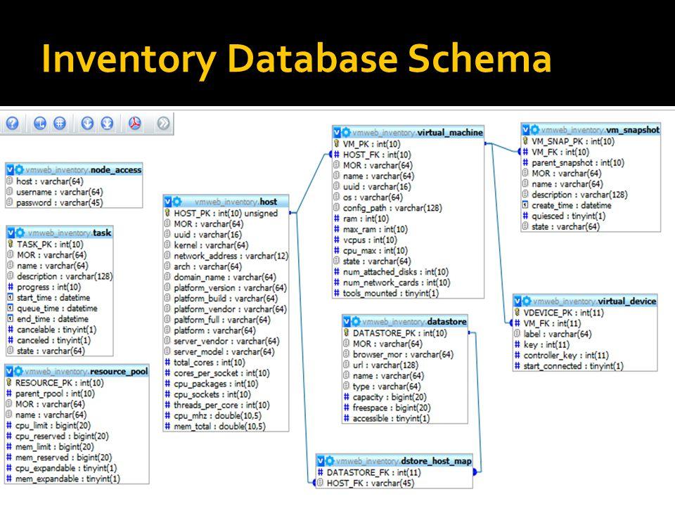 Inventory Database Schema