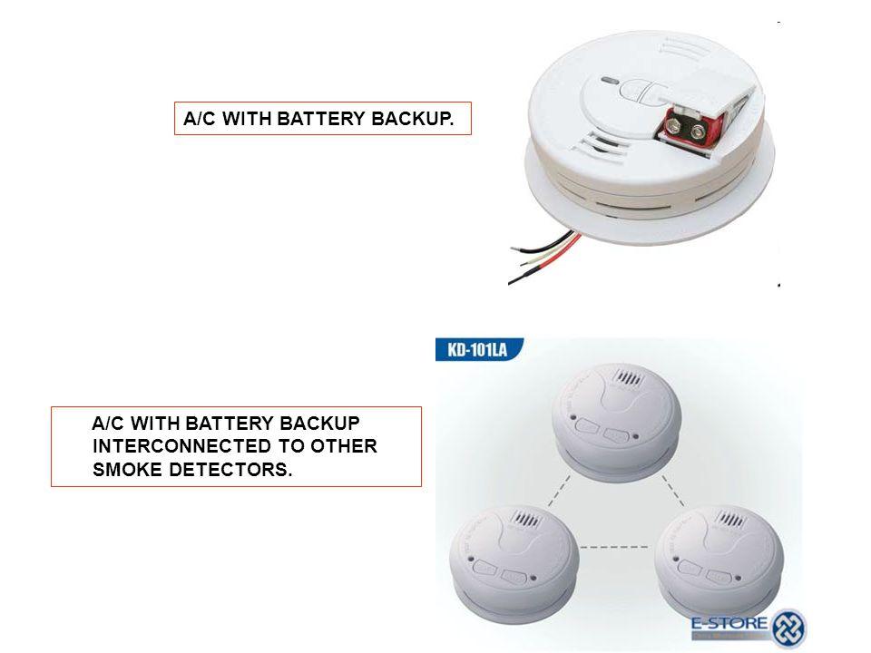 How to Choose a Carbon Monoxide Detector Location.