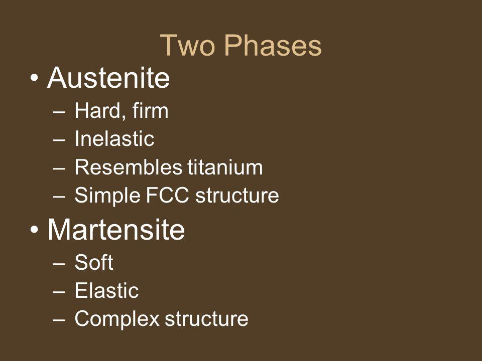 Two Phases Austenite – Hard, firm – Inelastic – Resembles titanium – Simple FCC structure Martensite – Soft – Elastic – Complex structure