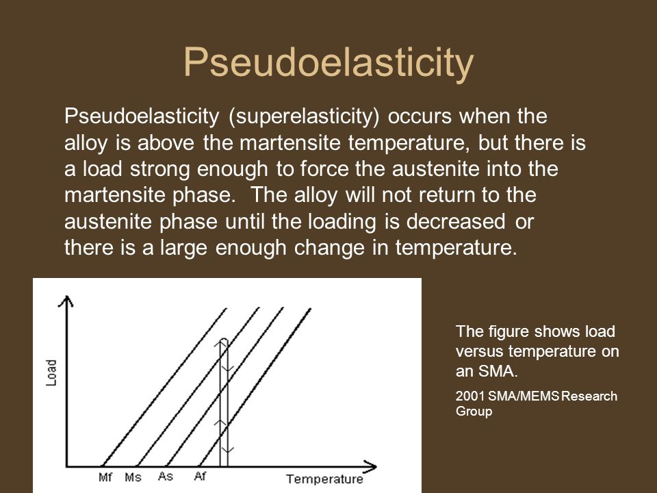 Pseudoelasticity Pseudoelasticity (superelasticity) occurs when the alloy is above the martensite temperature, but there is a load strong enough to fo