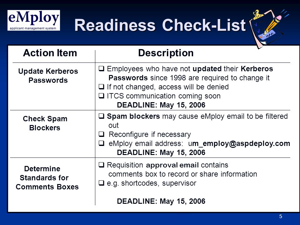 5 Readiness Check-List Action ItemDescription Update Kerberos Passwords  Employees who have not updated their Kerberos Passwords since 1998 are required to change it  If not changed, access will be denied  ITCS communication coming soon DEADLINE: May 15, 2006 Check Spam Blockers  Spam blockers may cause eMploy email to be filtered out  Reconfigure if necessary  eMploy email address: um_employ@aspdeploy.com DEADLINE: May 15, 2006 Determine Standards for Comments Boxes  Requisition approval email contains comments box to record or share information  e.g.