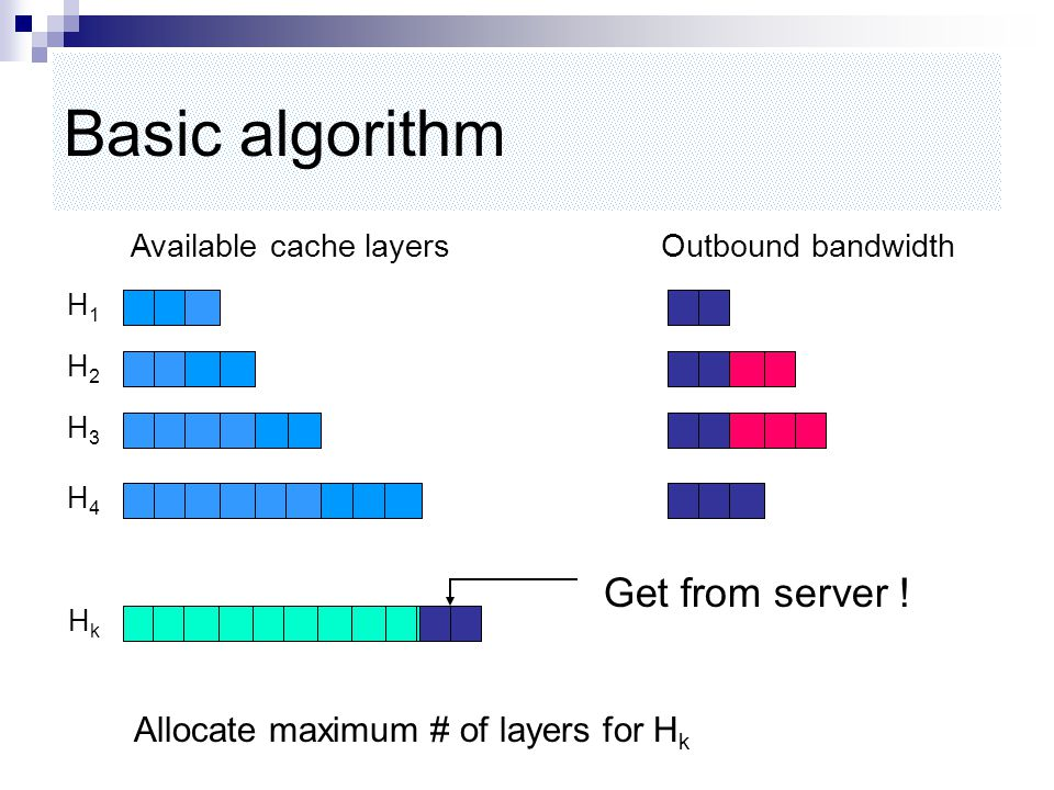 Basic algorithm Available cache layersOutbound bandwidth H1H1 H2H2 H3H3 H4H4 HkHk Get from server .