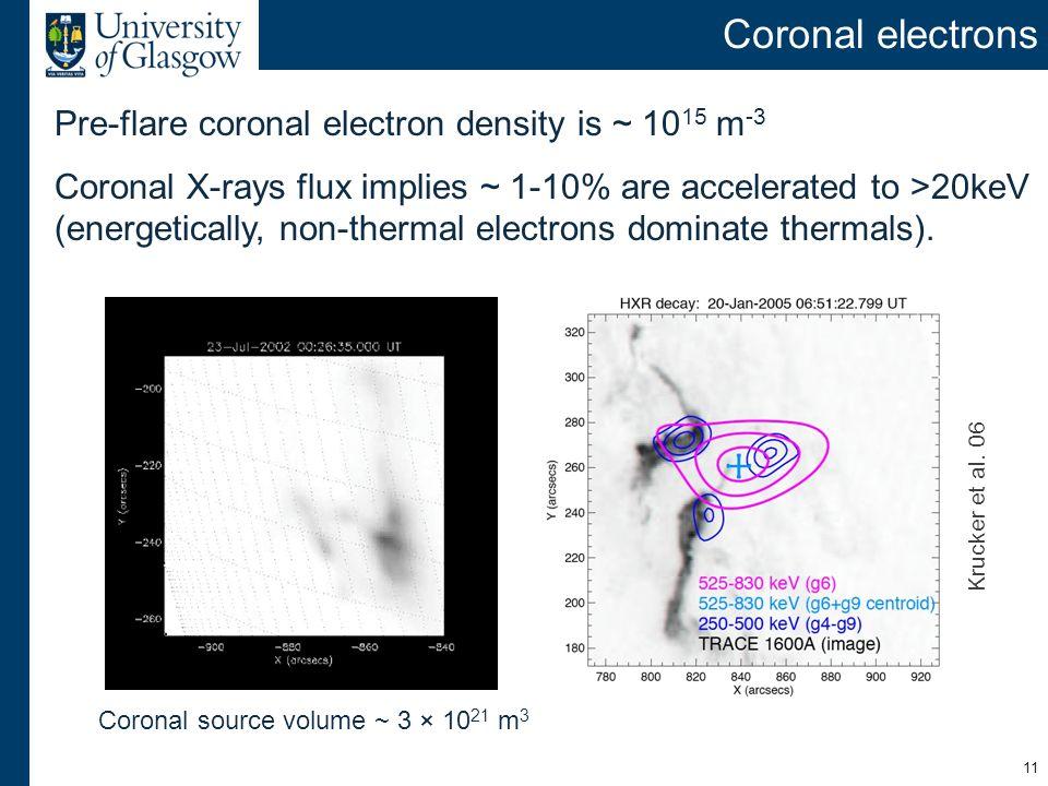 Coronal electrons Krucker et al.