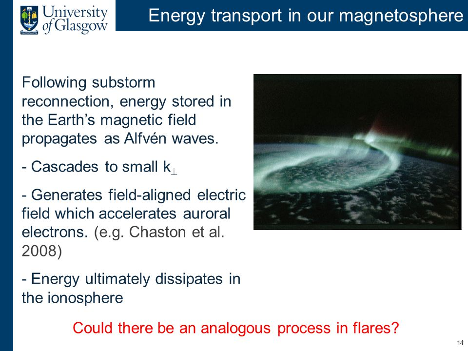Energy transport in our magnetosphere Following substorm reconnection, energy stored in the Earth's magnetic field propagates as Alfvén waves.