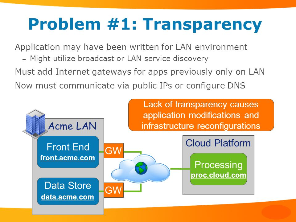 Cloud Platform Acme LAN Problem #1: Transparency Application may have been written for LAN environment – Might utilize broadcast or LAN service discovery Must add Internet gateways for apps previously only on LAN Now must communicate via public IPs or configure DNS Front End Data Store Processing proc.cloud.com Lack of transparency causes application modifications and infrastructure reconfigurations GW front.acme.com data.acme.com