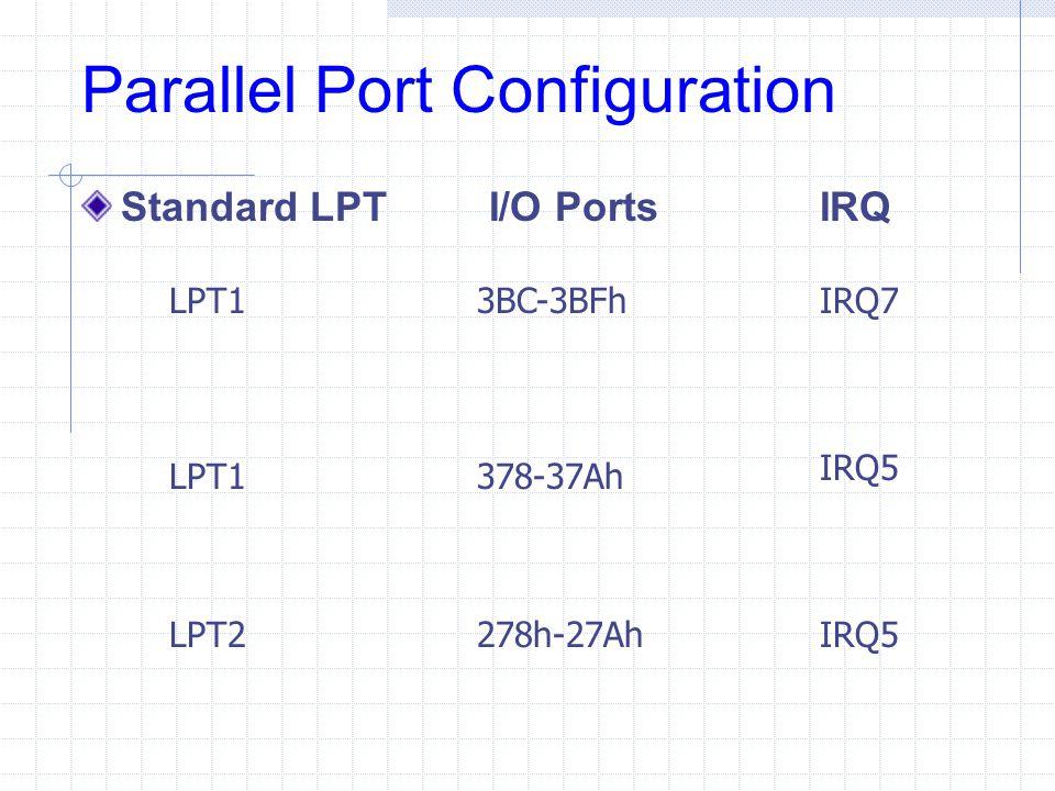 Parallel Port Configuration Standard LPT I/O PortsIRQ LPT1 LPT2IRQ5 IRQ73BC-3BFh 378-37Ah 278h-27Ah