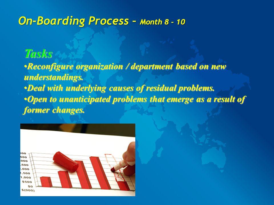 Tasks Reconfigure organization / department based on new understandings.Reconfigure organization / department based on new understandings.
