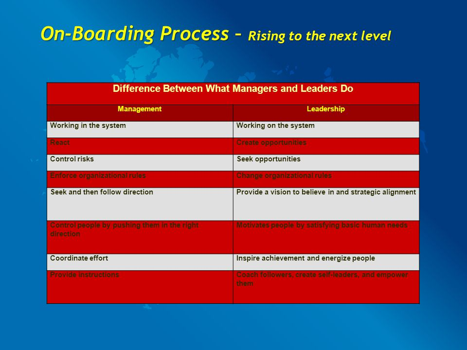 On-Boarding Process – Rising to the next level Difference Between What Managers and Leaders Do ManagementLeadership Working in the systemWorking on th