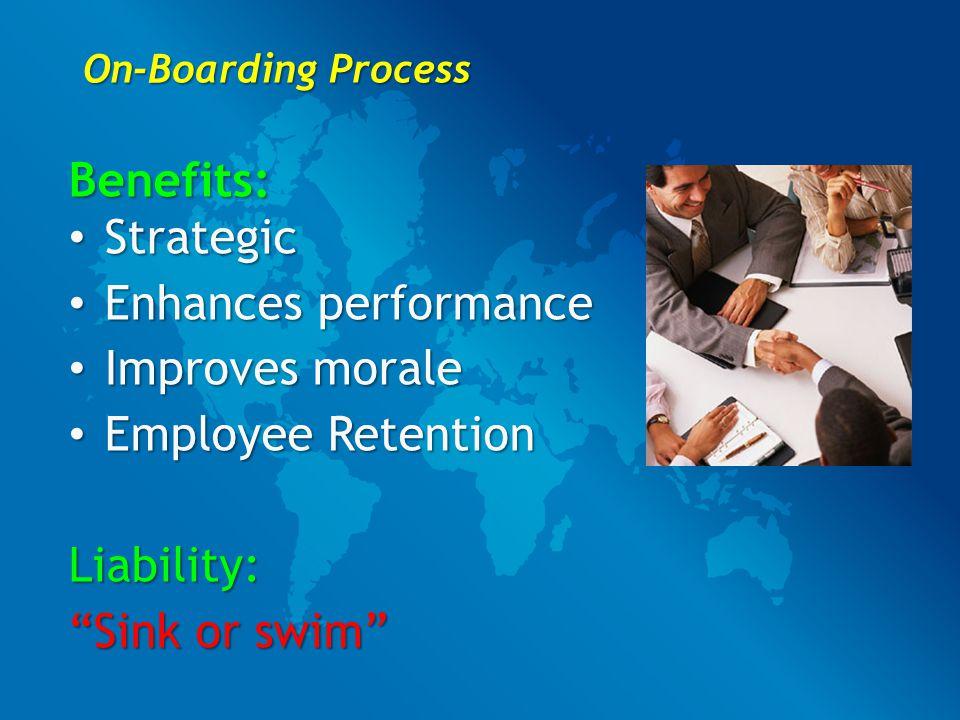 On-Boarding Process Benefits: Strategic Strategic Enhances performance Enhances performance Improves morale Improves morale Employee Retention Employee RetentionLiability: Sink or swim