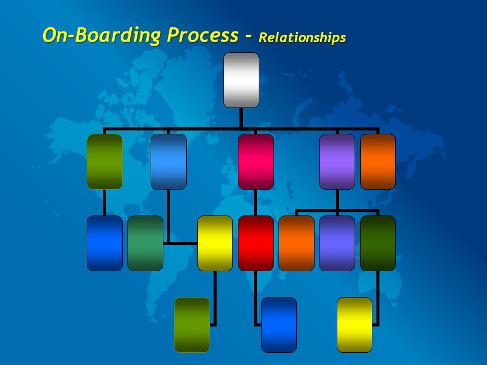 On-Boarding Process - Relationships